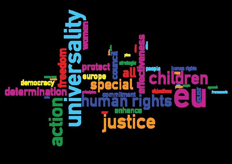 Sanapilvi, jossa englanninkielisiä sanoja kuten EU, universaalius, ihmisoikeudet, oikeus, lapset, toiminta.