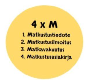 Tärkeät neljä ämmää matkalle.