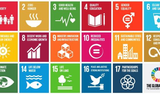 Kestävän kehityksen tavoitteet.