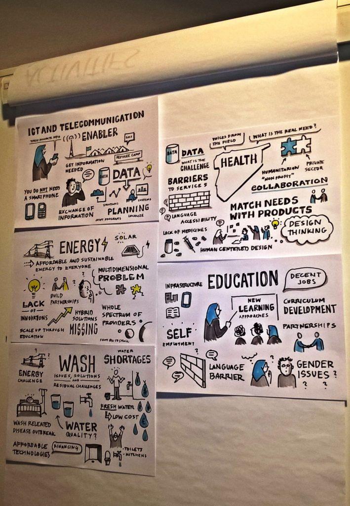 Nordic Innovation Day –seminaarin työpajan satoa. Kuva: Sinikka Antila
